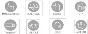 Industries concernées par l'IoT